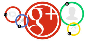 Google Plus graphic and logo